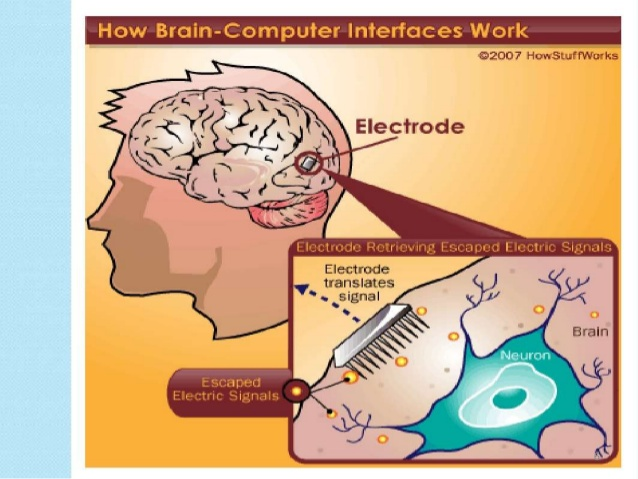 brain-machine-interface-ppt-6-638